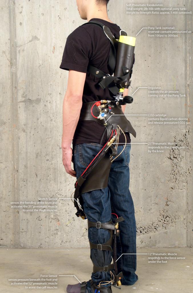 Cwwang Com 187 Archive 187 Soft Pneumatic Exoskeleton